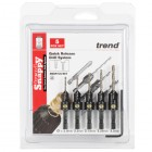 Drill Countersink Sets